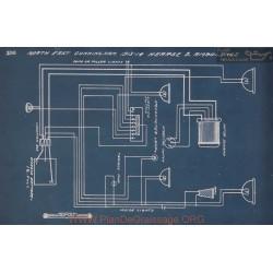 Cunningham Hearse & Ambulance Schema Electrique 1913 1914