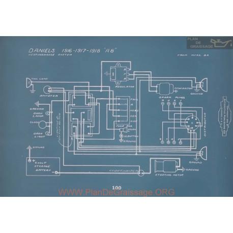 Daniels A8 Schema Electrique 1916 1917 1918