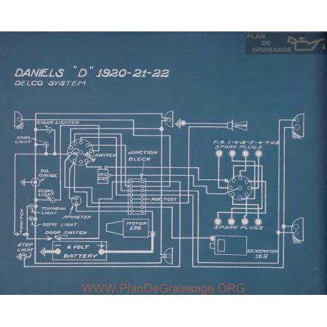 Daniels D Schema Electrique 1920 1921 1922