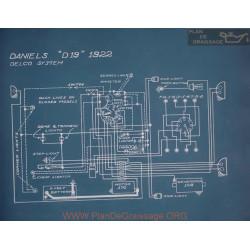 Daniels D19 Schema Electrique 1922