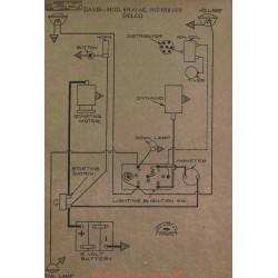 Davis 6h 6i 6k Schema Electrique 1917 1918 1919 Delco