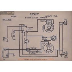 Davis 7n 6volt Schema Electrique 1920 Delco