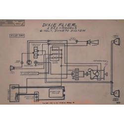 Dixie Flier 6volt Schema Electrique 1921 Dyneto