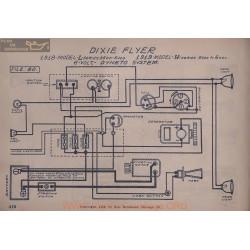 Dixie Flyer L H 6volt Schema Electrique 1918 1919 Dyneto V2
