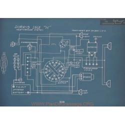 Dorris H Schema Electrique 1913