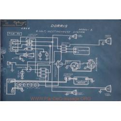 Dorris I 6volt Schema Electrique 1914 Westinghouse