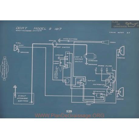 Dort 9 Schema Electrique 1917 V2