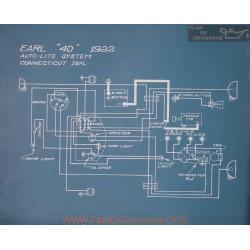 Earl 40 Schema Electrique 1922