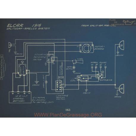 Elcar Schema Electrique 1916splitdorf Apelco