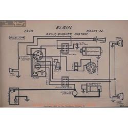 Elgin H 6volt Schema Electrique 1919 Wagner V2