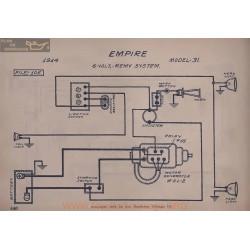 Empire 31 6volt Schema Electrique 1914 Remy V2