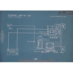 Empire 33 Schema Electrique 1915 1916 V2