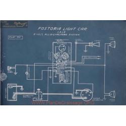 Fostoria Light 6volt Schema Elctrique 1916 Allis Chalmers