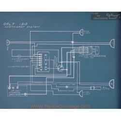Galt Schema Electrique 1913