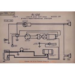 Glide 30 6volt Schema Electrique 1914 Westinghouse V2