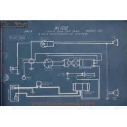 Glide 30 6volt Schema Electrique 1914 Westinghouse
