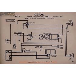 Glide 30 6volt Schema Electrique 1915 Westinghouse V2