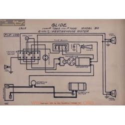 Glide 30 6volt Schema Electrique 1915 Westinghouse V5 V2