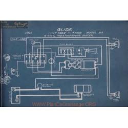 Glide 30 6volt Schema Electrique 1915 Westinghouse V5