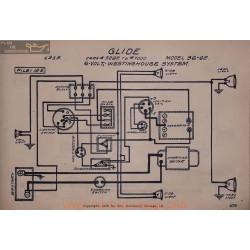 Glide 36 42 6volt Schema Electrique 1913 Westinghouse