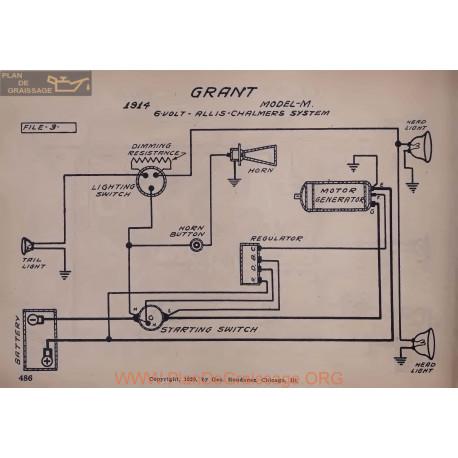 Grant M 6volt Schema Electrique 1914 Allis Chalmers