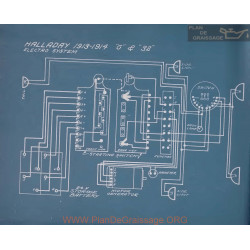 Halladay G 32 Schema Electrique 1913 1914