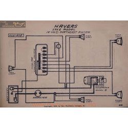 Havers 16volt Schema Electrique 1914 North East