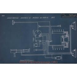 Haynes 12 40 40r 41 Schema Electrique 1917