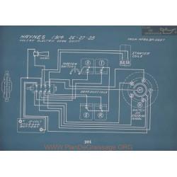 Haynes 26 27 28 Vulcan Schema Electrique 1914