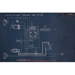 Haynes 30 33 Schema Electrique 1915