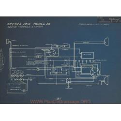 Haynes 30 Schema Electrique 1915 Leece Neville