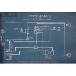 Herff Brooks 12volt Schema Electrique 1915 Splitdorf