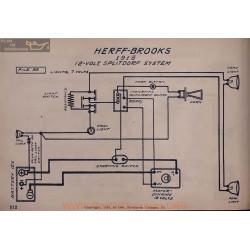 Herff Brooks 12volt Schema Electrique 1915 Splotdorf