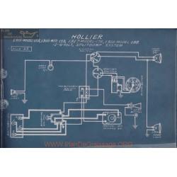 Hollier 158 168 178 188 12volt 6volt Schema Electrique 1915 1916 1917 1918 Splitdorf