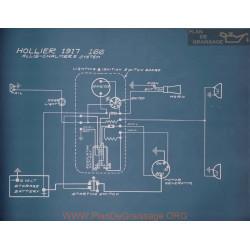Hollier 166 Schema Electrique1917