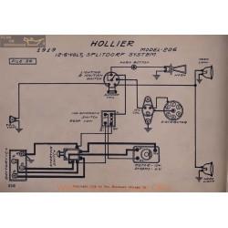 Hollier 206 6volt 12volt Schema Electrique 1919 Splitdorf V2