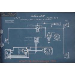 Hollier 206 6volt 12volt Schema Electrique 1919 Splitdorf