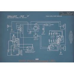 Hollier 8 Schema Electrique 1916 V2