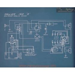 Hollier 8 Schema Electrique 1916