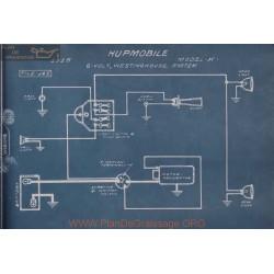 Hupmobile K 6volt Schema Electrique 1915 Westinghouse