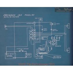 Jackson 43 Schema Electrique 1913