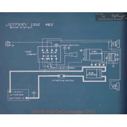 Jeffery 4 62 Schema Electrique 1916