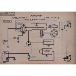 Jordan C F 6volt Schema Electrique 1918 1919 Bijur