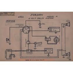 Jordan F 6volt Schema Electrique 1921 Delco
