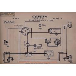 Jordan F Series 2 6volt Schema Electrique 1920 Delco