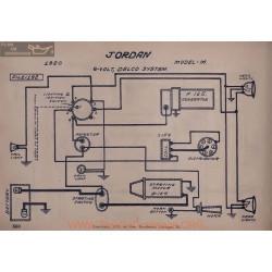 Jordan M Schema Electrique 1920 Delco