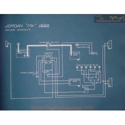 Jordan Mx Schema Electrique 1922