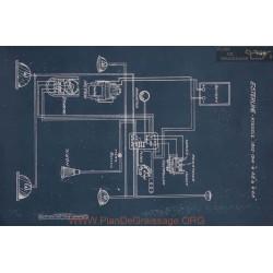 Kissel 6 48 4 60 Schema Electrique 1913 1914