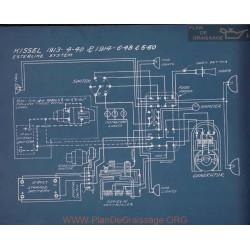 Kissel 6 48 6 60 Schema Electrique 1914