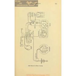 Kissel 6 Schema Electrique 1916 Remy